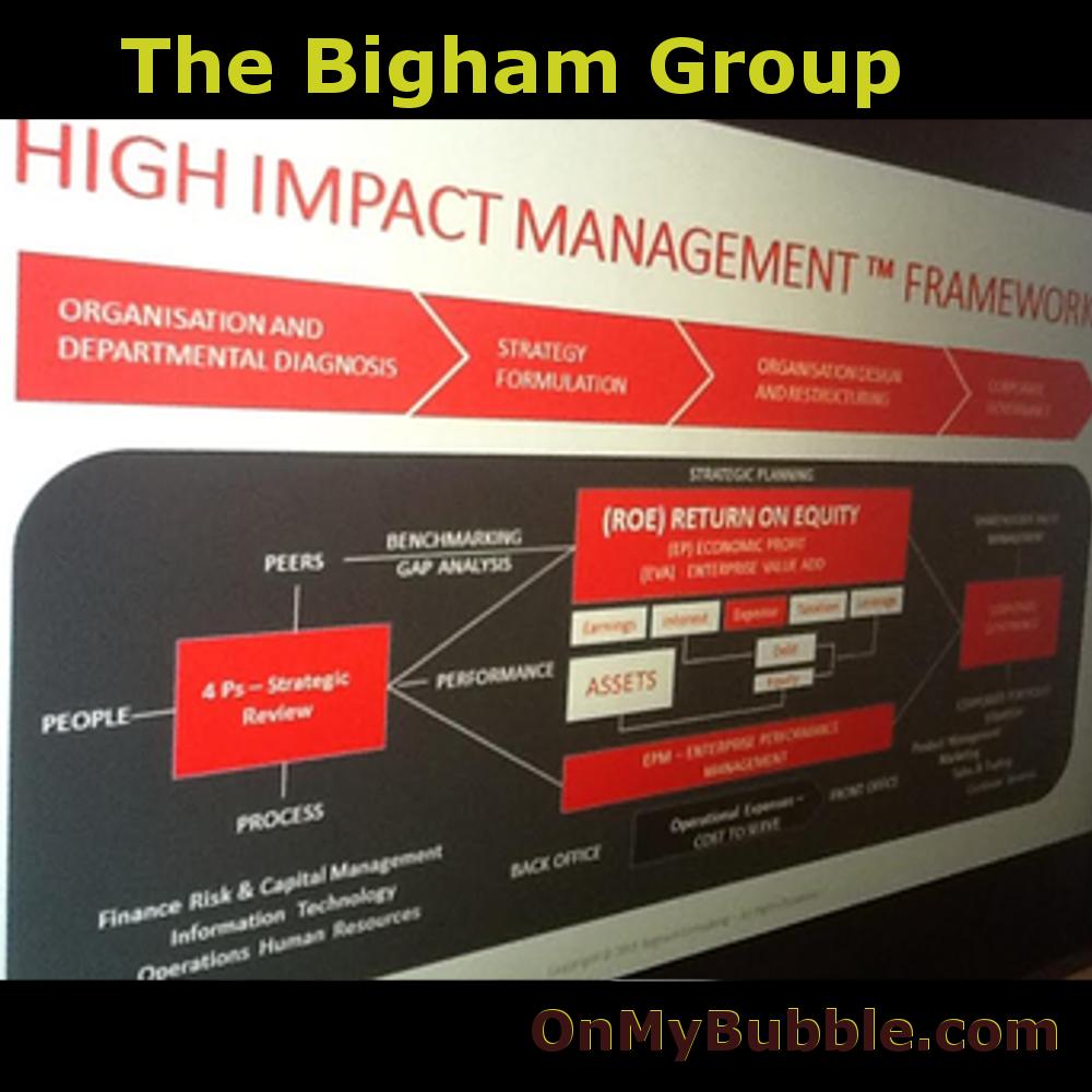 Bigham Consulting Proprietary Consulting Framework